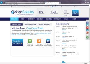 YorkCounts